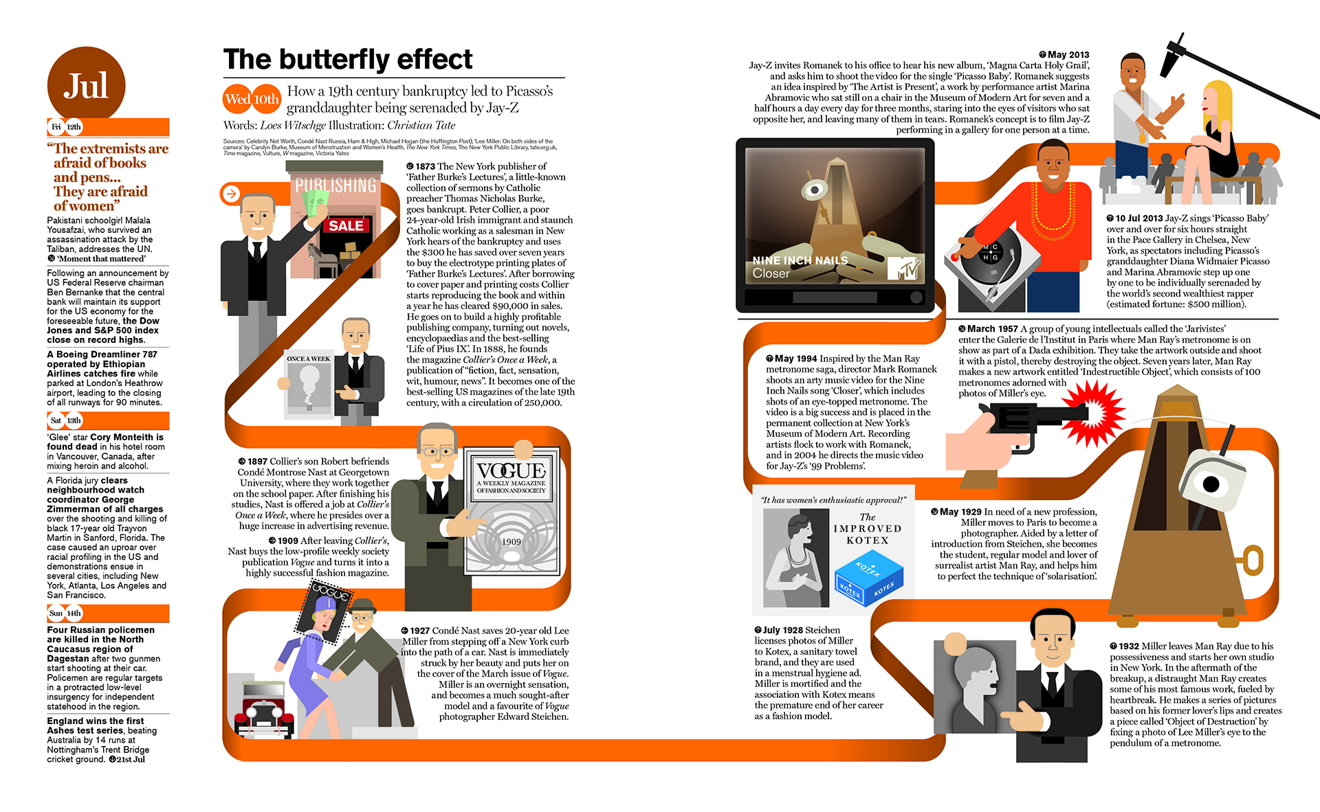 The butterfly effect | Delayed Gratification